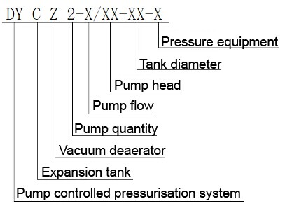 Designation of the pump controlled pressurisation unit with expansion tank & deaeration device