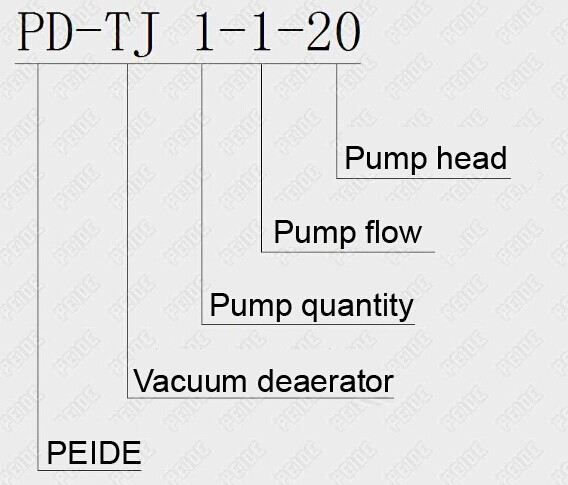 Model Coding of vacuum deaerator