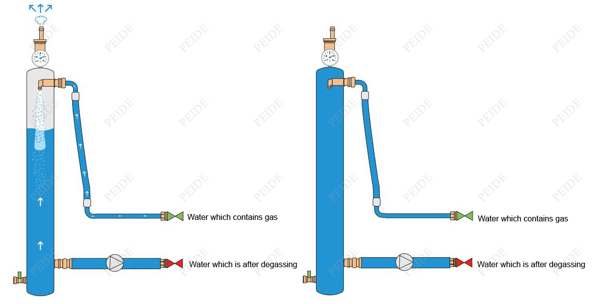 Working process of vacuum deaerator2