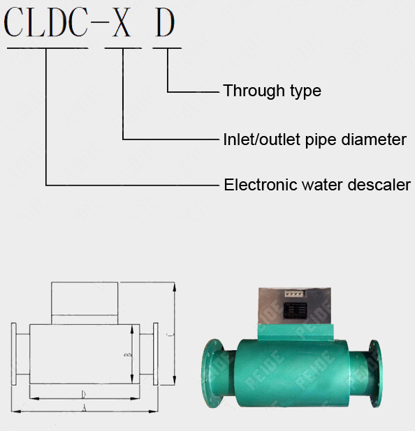 CLDC-D model coding of electronic water descaler