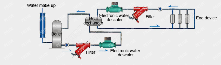 Installation diagram of hot water recirculation system