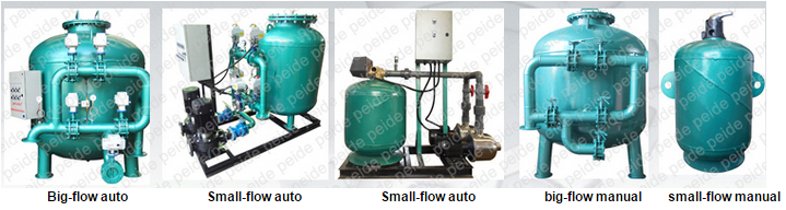 sand-filter-pictures