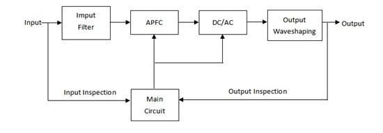 3kw ballast work diagram