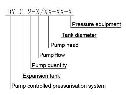 Designation of the pump controlled pressurisation system with expansion tank