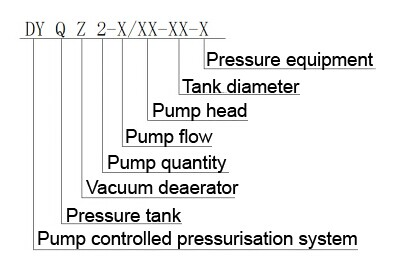 Designation of the pump controlled pressurisation unit with pressure tank & deaerator device