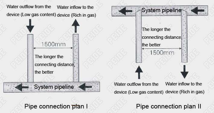 pipe connection plan of pump controlled pressurisation system