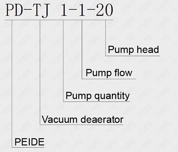 Model Coding of vacuum deaerator