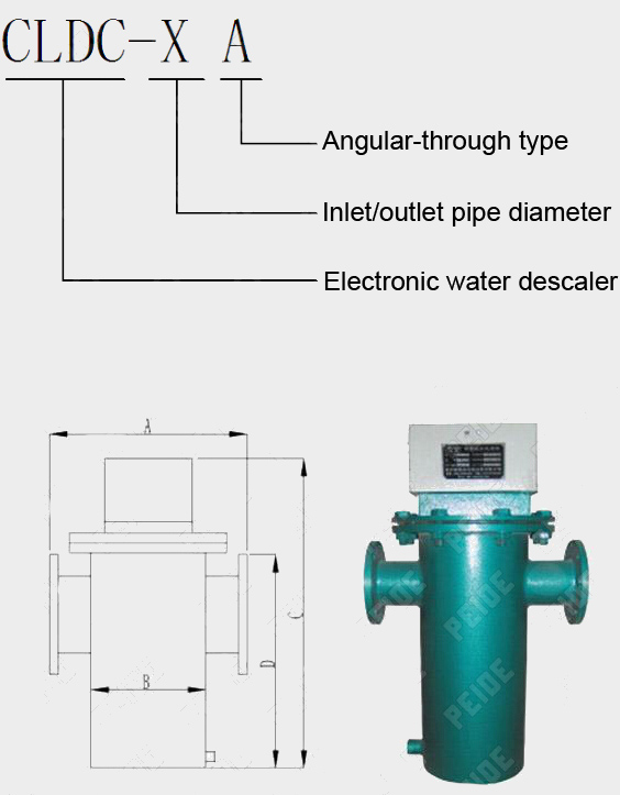 CLDC-A model coding of electronic water descaler