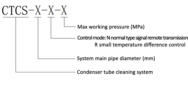 model code for condenser tube cleaning system
