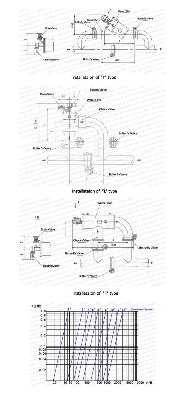 automatic-brush-filter-regular-installation-chart
