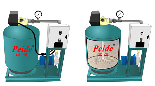 sand-filter-inside-look2