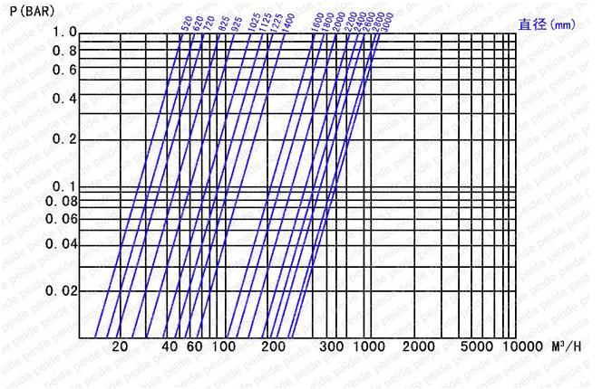 sand-filter-diagram-on-pressure-drop