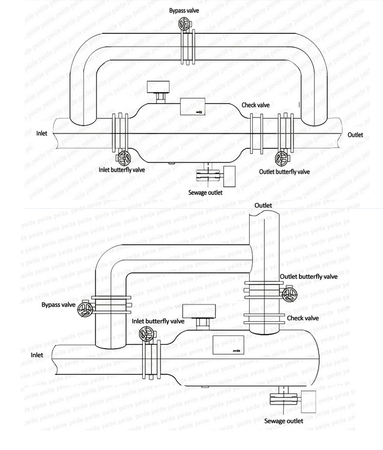 auto-back-wash-and-manual-screen-filter-pipe-diameter-installation-diagram