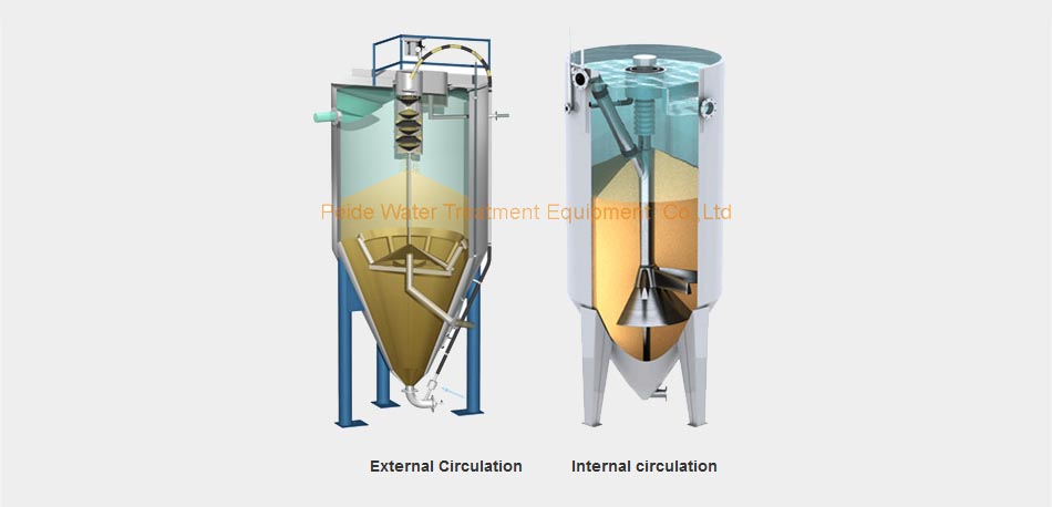 Continuous sand filter 6